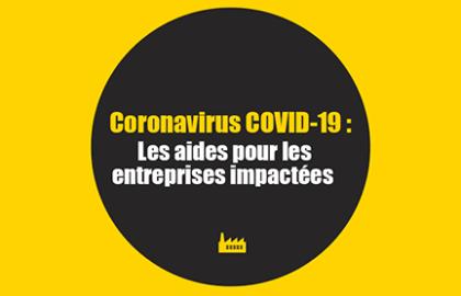 Aides financières Coronavirus